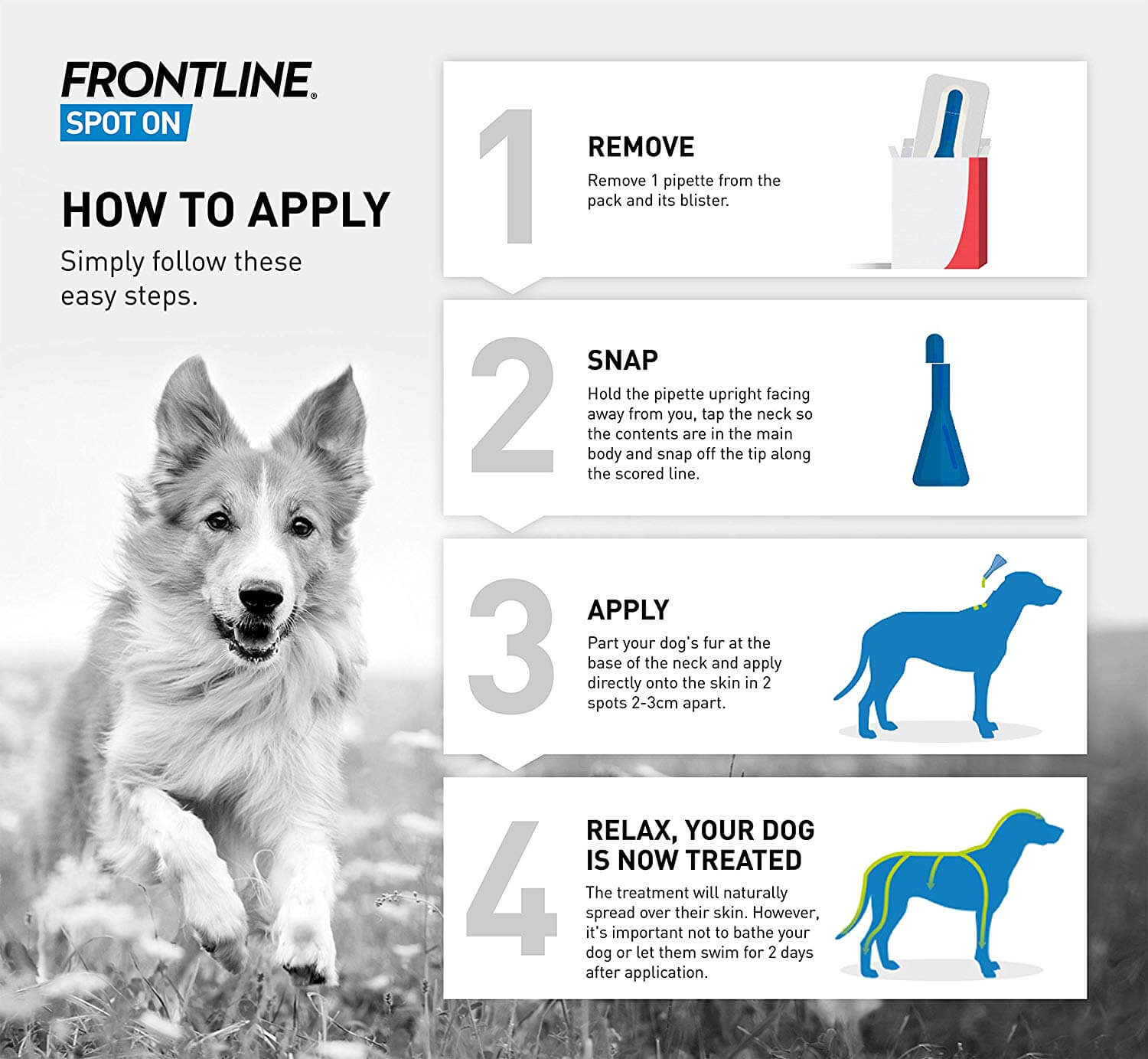 frontline for dogs instructions